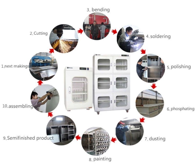Electronics-component-Moisture-Proof-Dry-Cabinet